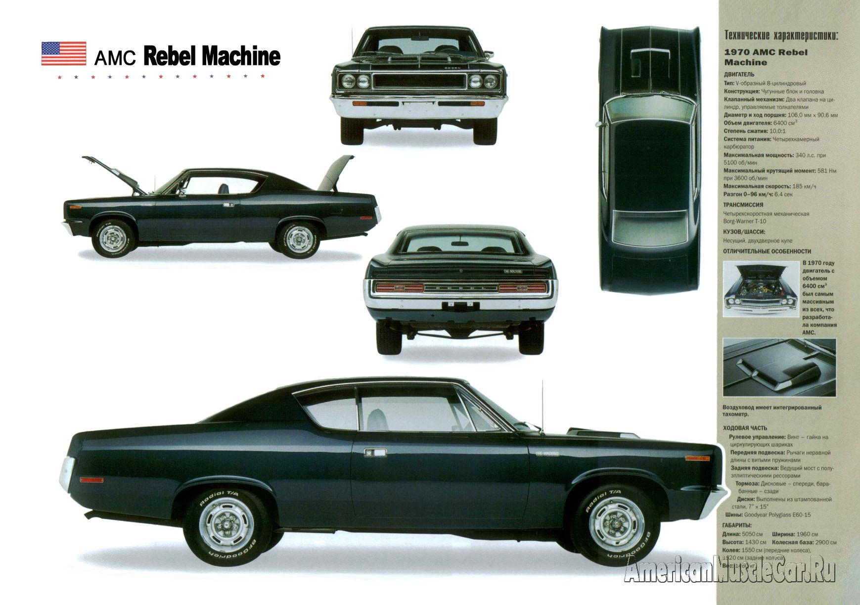 концепт кары 60-70 годов америки