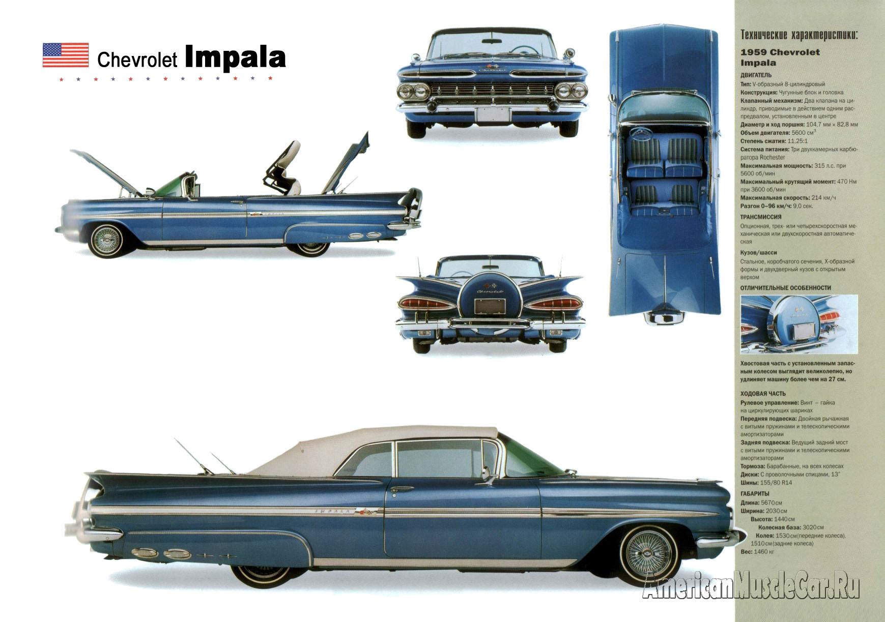 impala marketing history 1994 chevrolet impala ss (brochure) 1995 chevrolet corvette 1995 chevrolet impala ss 1995 chevrolet corvette (brochure) 1995 chevrolet lumina van (brochure.